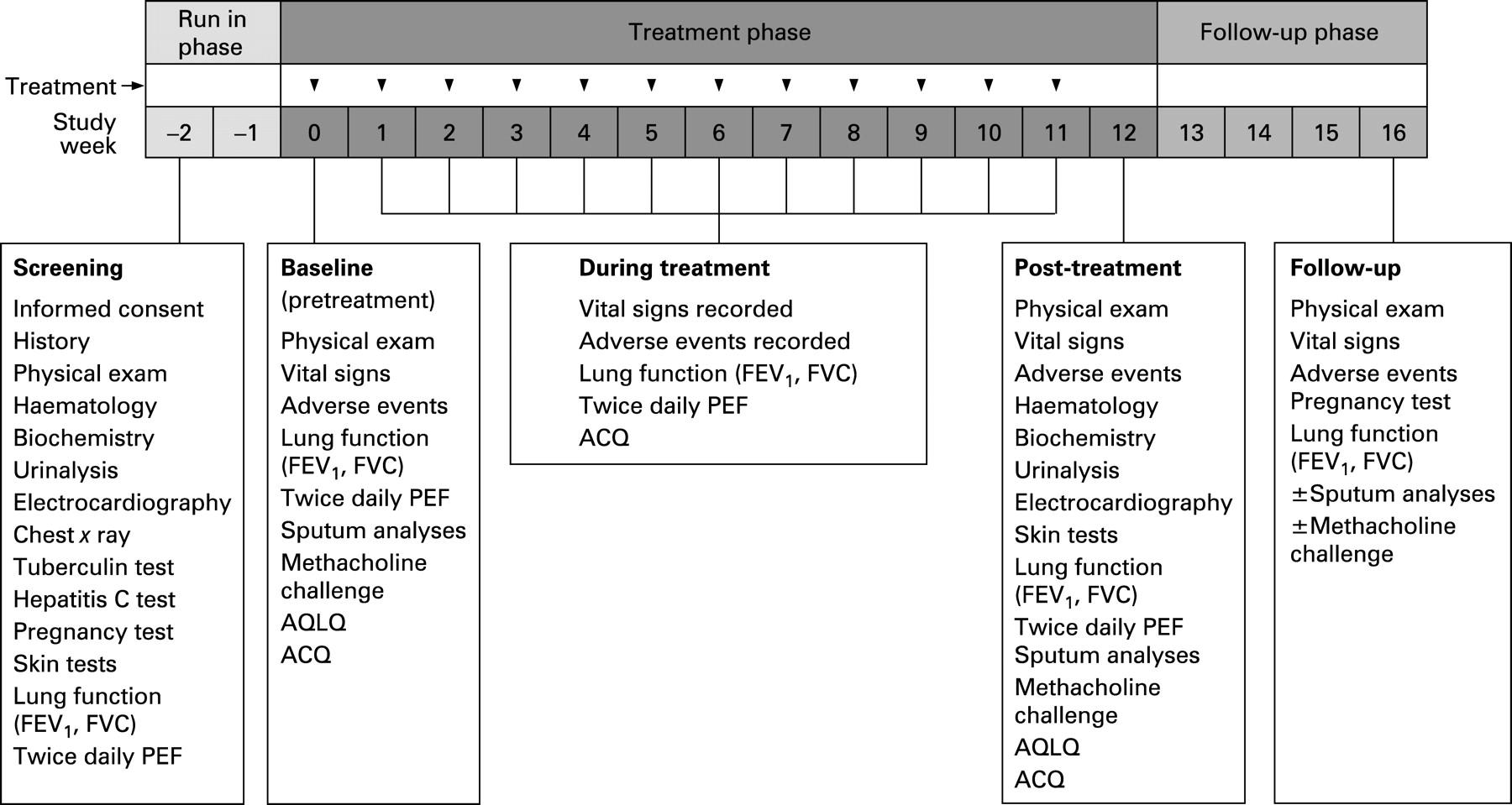 rheumatoid arthritis quality of life questionnaire pdf