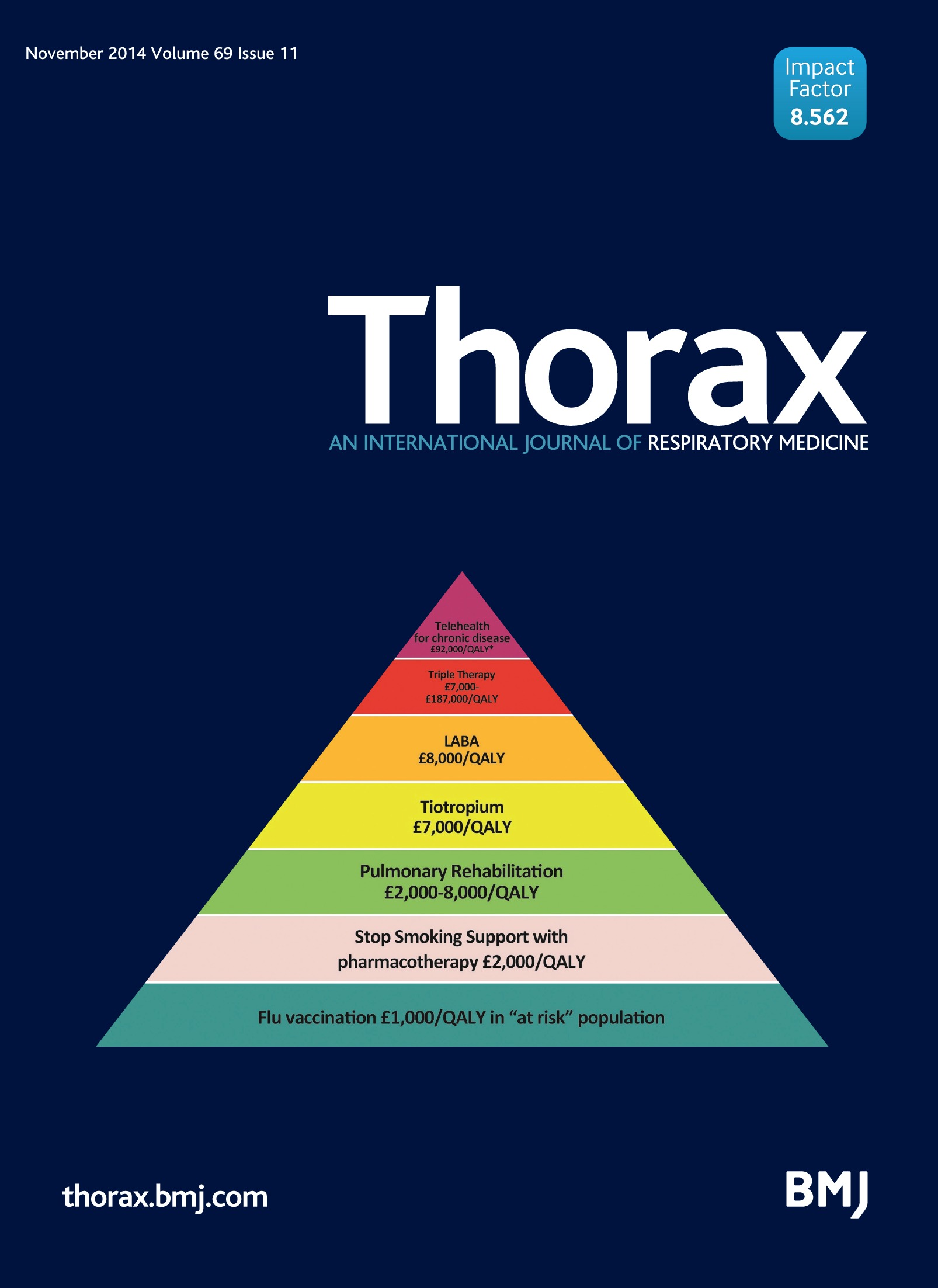 Emphysema: time to say farewell to therapeutic nihilism | Thorax