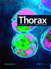 Thorax: 65 (2)