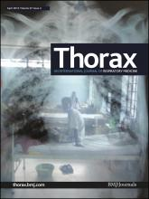 Thorax: 67 (4)