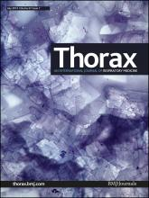 Thorax: 67 (7)
