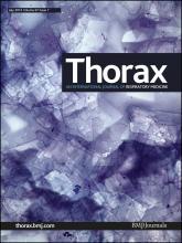 Thorax: 67 (7)