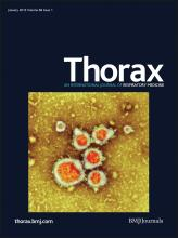 Thorax: 68 (1)