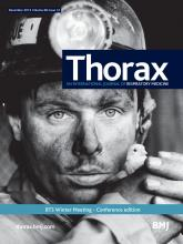Thorax: 68 (12)