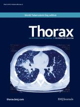 Thorax: 68 (3)