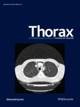 Thorax: 68 (4)