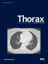 Thorax: 68 (7)