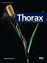 Thorax: 69 (4)