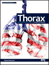 Thorax: 69 (5)