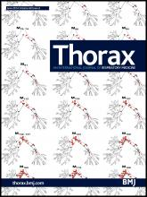 Thorax: 69 (6)
