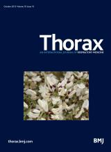 Thorax: 70 (10)