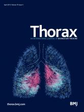 Thorax: 70 (4)