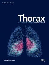 Thorax: 70 (4)