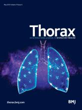Thorax: 70 (5)