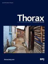 Thorax: 70 (6)