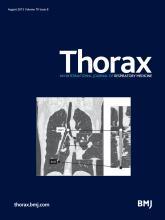 Thorax: 70 (8)