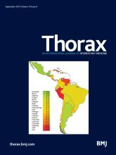 Thorax: 70 (9)
