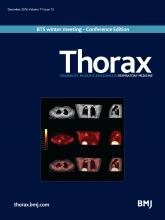 Thorax: 71 (12)