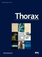 Thorax: 71 (3)