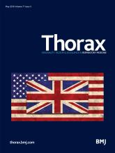 Thorax: 71 (5)