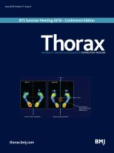 Thorax: 71 (6)