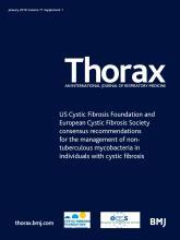 Thorax: 71 (Suppl 1)