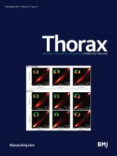 Thorax: 72 (11)