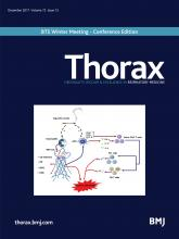 Thorax: 72 (12)