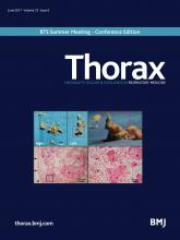 Thorax: 72 (6)