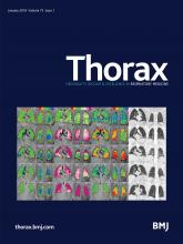 Thorax: 73 (1)