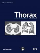 Thorax: 73 (10)
