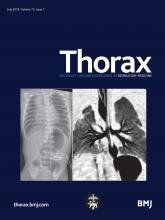 Thorax: 73 (7)