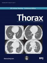 Thorax: 74 (12)