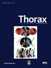 Thorax: 74 (8)