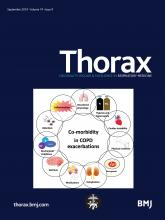Thorax: 74 (9)
