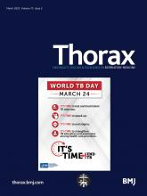 Thorax: 75 (3)