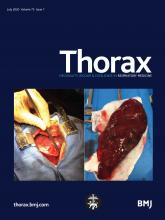 Thorax: 75 (7)