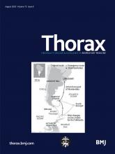 Thorax: 75 (8)
