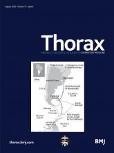 Thorax: 75 (8)