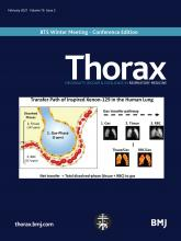 Thorax-2021-02