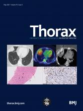 Thorax: 76 (5)